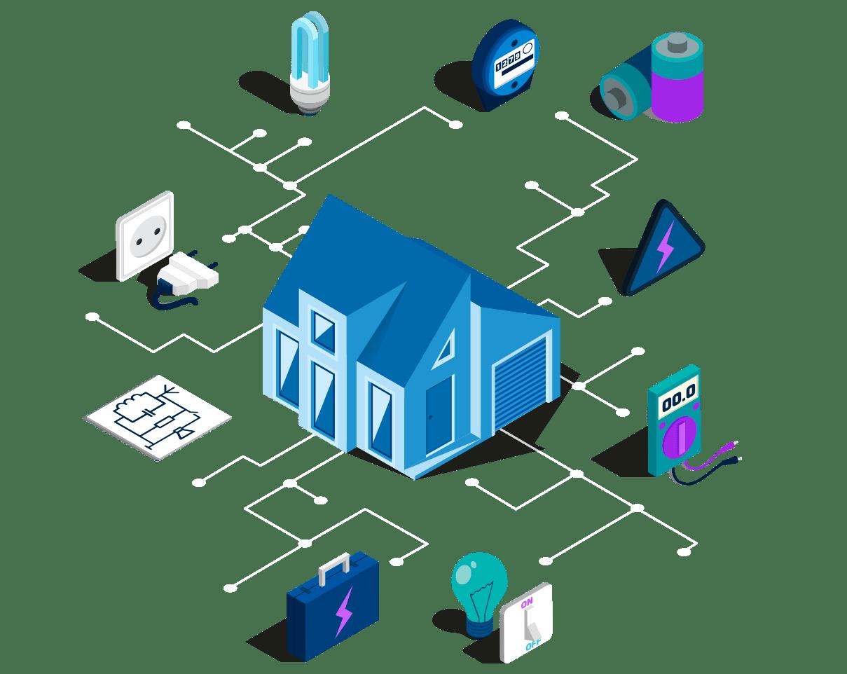 Aio Electronet - Redes y tele